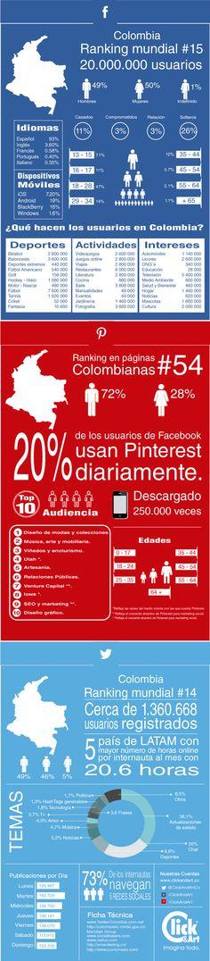 Cifras de Facebook, Twitter y Pinterest en Colombia