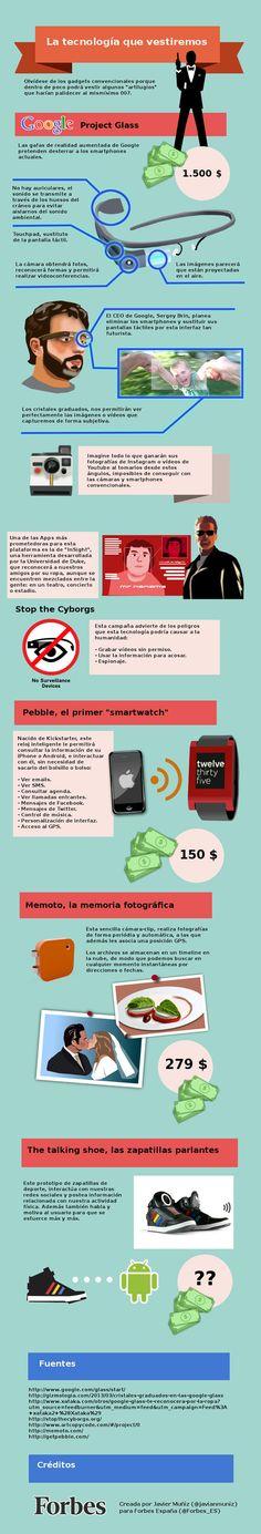 La tecnología que vestiremos en el futuro #infografia#infographic