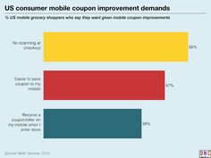 keynote charts Mapping the Grocery Shoppers Mobile Path-to-Purchase.033_