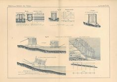 1872 Cofferdams Antique Technical  Drawing  Civil by carambas, $20.00