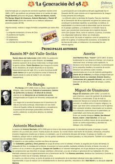 Spanish Basics: How to Describe a Person's Face – Learn Spanish Spanish Basics, Ap Spanish, Spanish Grammar, Spanish Culture, Spanish Teacher, Spanish Classroom, Teaching Spanish, Spanish Language, Haruki Murakami Quotes