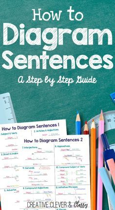 Learning how to diagram sentences can be very daunting, but the skill can be extremely helpful in the future. Here is a step by step guide on diagramming sentences!