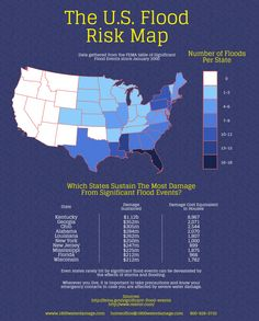 The U.S. Flood Risk Map Infographic #Infographics