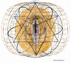 Human Energy Fields Are Stronger Than We Thought energy art energy auras energy consciousness energy good vibes energy spirit science energy universe Electric Field, Body Electric, Spirit Science, Mystique, Flower Of Life, Sacred Geometry, Human Body, Human Eye, Consciousness