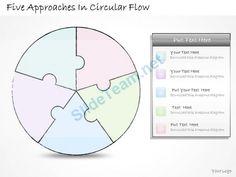 306 best hand drawn business process powerpoint templates slides