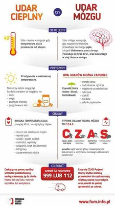 UDAR CIEPLNY CZY UDAR MÓZGU ? Leaky Gut, Good To Know, Natural Health, Fun Facts, Sick, Life Hacks, Infographic, Medical, Wellness