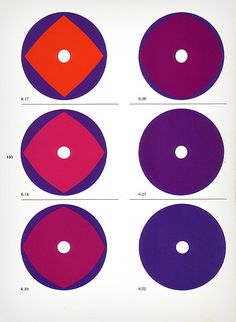 Karl Gerstner, The forms of colour: the interaction of visual elements, The MIT Press, Cambridge, 1986