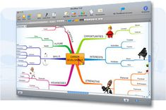 MindMap Basic is free Mind Mapping software and a great way to get started with Mind Mapping, but if you want more control, features and time-saving tools, don't miss out on...