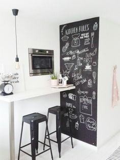 chalkboard kitchen - Chalkboard Ideas For Kitchen