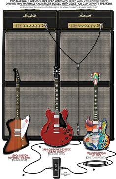 """Eric Clapton when he was in the band Cream with Jack Bruce and Ginger Baker defined and established the """"Power Trio"""" form of rock. This is a diagram of his on stage set-up."""
