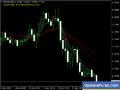 Rsioma Scalping Forex Strategies Forex Resources Forex