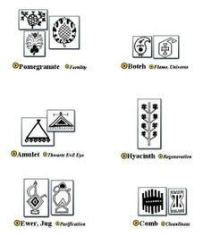 Guide to rug motifs 3
