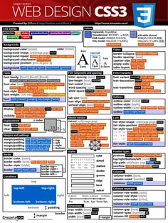 In this post we share a few and JS cheat-sheets that can be very use. - In this post we share a few and JS cheat-sheets that can be very useful for Web Designers. Design Web, Web Design Quotes, Web Design Tutorials, Web Design Trends, Html Cheat Sheet, Javascript Cheat Sheet, Cheat Sheets, Cv Website, Website Design