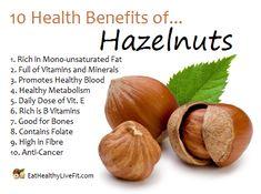 Hazelnut-eathealthylivefit_com.png 454×338 pixels