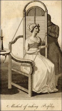 Method of Taking Profiles. Lady's Monthly Museum, October 1799
