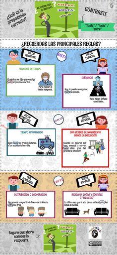 Con esta #infografía verás el contraste entre las preposiciones #entre, #hasta y…