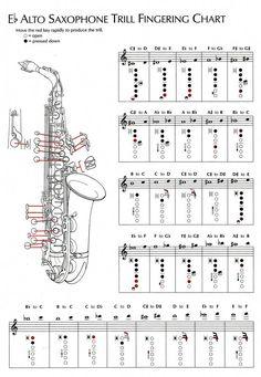 Blasinstrumente Sax Mundstück Blattschraube Alto Sopran Tenor Sax