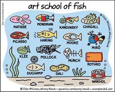 'art school of fish' Poster by WrongHands High School Art, Middle School Art, Germain Louvet, Art Room Posters, Art Classroom Posters, Classe D'art, Art Jokes, Photo Images, Story Instagram