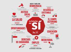 Decálogo de la campaña del PSOE de Asturias.