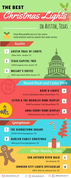 Christmas decorations and Christmas lights infographic guide for Austin, Texas. Click to watch the videos.