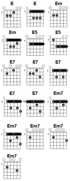 Guitar chords lesson on latin jazz chords, Bossa Nova