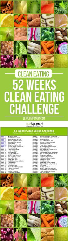 Join the clean eating challenge and jumpstart healthy eating, with a simplified…