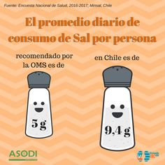 #Sal #AlimentacionSaludable #Chile #VidaSana #Prevencion #2018