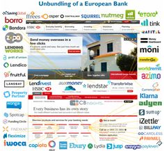 unbundling of a european bank
