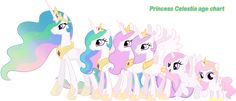 age the princess My Little Pony List, My Little Pony Princess, My Little Pony Comic, My Little Pony Drawing, My Little Pony Pictures, Mlp My Little Pony, My Little Pony Friendship, Princesa Celestia, Celestia And Luna