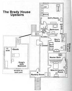 Petrie 39 s house floor plan from the dick van dyke show for Brady bunch house blueprints