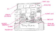 techycutie:  one day i'll have the cool display i've always wanted  What a cute drawing! Always fun to see how artists plan/sketch out their displays, and be inspired!