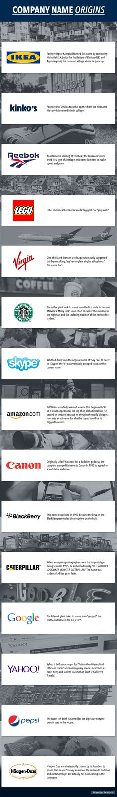 Wo die Namen von Amazon, Google, Yahoo & Co. herkommen