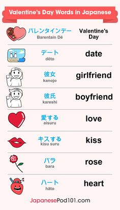 Valentine& Day (dear words) in Japanese. - Valentine& Day (dear words) in Japanese. Day In Japanese, Learn Japanese Words, Study Japanese, Japanese Online, Learning Japanese, Learning Italian, Japanese Culture, Japanese Things, Japanese Language Lessons