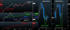 Ashraf's Interrelated Charts