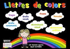 """http://lacasetaespecial.blogspot.com.es/2013/02/de-colors.html La CASETA, un lloc especial: """"Lletres de colors"""""""