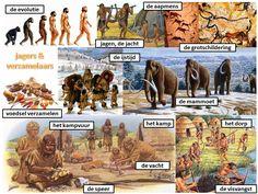 woordcluster geschiedenis: jagers & verzamelaars