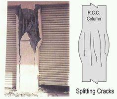 Column gets Failed due to Buckling