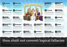 logical fallacy poster