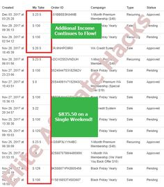 Wealthy Affiliate Payment Proof