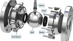 G M Engineering Pvt. is well experinced valve manufacturers and exporters in India, USA, Canada, Russia. Get ball valve, butterfly valve and more. Engineering Tools, Mechanical Engineering, Tiling Tools, Heating And Plumbing, Butterfly Valve, Water Valves, Kinetic Art, Industrial, Mechanical Design