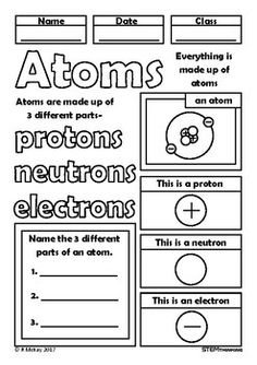 Atomic structure diagram worksheet atomic structure diagrams image result for atom illustration for kids ccuart Gallery