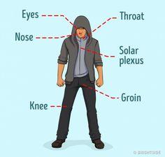 Krav Maga Self defense Pressure Points - Self defense Tips Martial Art - Self defense Class Flyer - - - Self defense Techniques Workout Ideas