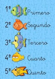 How to Learn Spanish by Getting the Most Out of Classes Teach Me Spanish, Spanish Lessons For Kids, Spanish Basics, Spanish Teaching Resources, Spanish Lesson Plans, Spanish Teacher, Learning Spanish, Spanish Class, Middle School Spanish