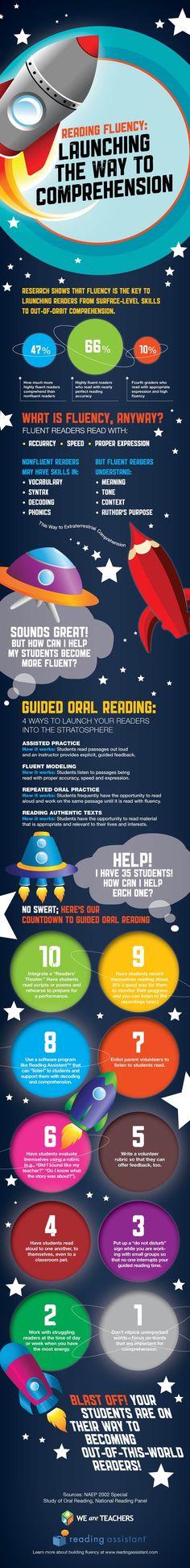 Tips-improving-reading-fluency-full-infographic