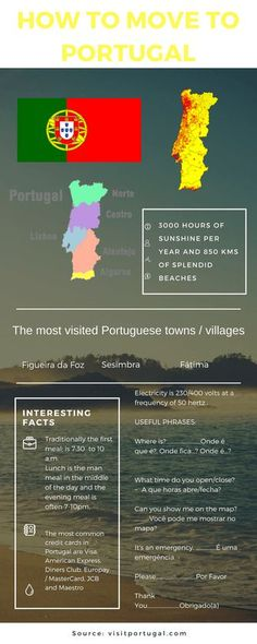 How to Move to Portugal- Your guide to relocating to Portugal Successfully. As an expat in Lisbon, I've gathered by best info on where to live, the cost of living and how to find work- to prepare you for relocating to Portugal. Take a look at the best neighbourhoods in Lisbon, how to find accommodationa and work and how to survive when you move to Portugal. Making living abroad a reality!