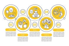 Human feelings vector infographic by Icons Factory on Layout Design, Graphisches Design, Process Infographic, Infographic Templates, Business Presentation, Presentation Design, Layout Inspiration, Graphic Design Inspiration, Mind Map Design