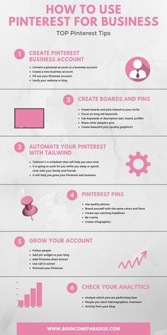 Grow your business with these tips. Are you an entrepreneur struggling to grow your business?This post has some useful social media and marketing tips and ideas to get you started. Click through to my website. Marketing Online, Digital Marketing Strategy, Inbound Marketing, Affiliate Marketing, Marketing Software, Marketing Plan, Effective Marketing Strategies, Social Media Marketing Business, Marketing Channel