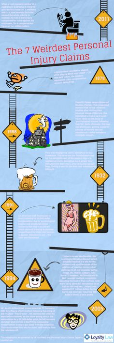 INFOGRAPHIC: Weirdest Personal Injury Claims