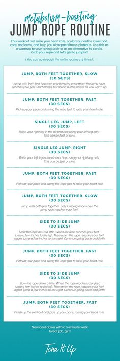 Jumpstart your metabolism with this empowering workout! Jumping rope not only scorches calories, it also makes you feel like a total badass babe! This weekend I was away in Palm Springs and needed to get in a little cardio sesh. So I added 30... #bestjumpropeworkout #cardioworkout #funcardioworkout