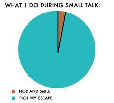 Funny smalltalk pie chart